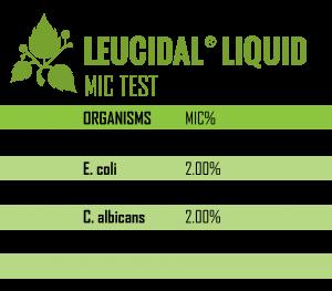 M15008-Leucdial Liquid-MIC Test-v1-01