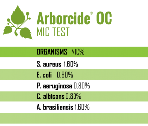 M15010-Arborcide OC-MIC Test-v1