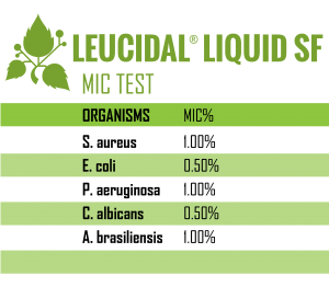 M15019-Leucdial Liquid SF-MIC Test-v1-01