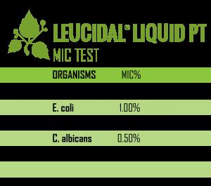 M15021-Leucdial Liquid PT-MIC Test-v1-01
