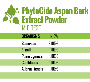 M16002-PhytoCide Aspen Bark Extract Powderr-MIC Test-v1-01