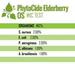 M16003-PhytoCide Elderberry OS-MIC Test-v1